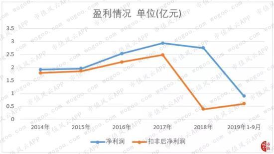利信娱乐平台官网公告-10月70城房价发布 时隔55个月半数城市二手房价下调
