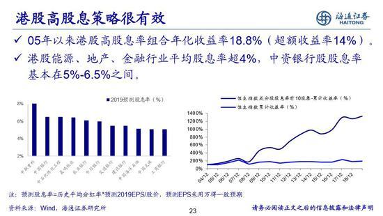 香港庄和闲,医保局:今年要将更多救命救急的好药纳入医保