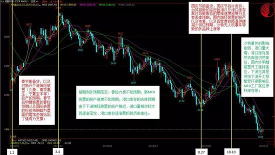 12博国际开户|50ETF购2月2800合约大涨192倍 投资者日赚上海一套房