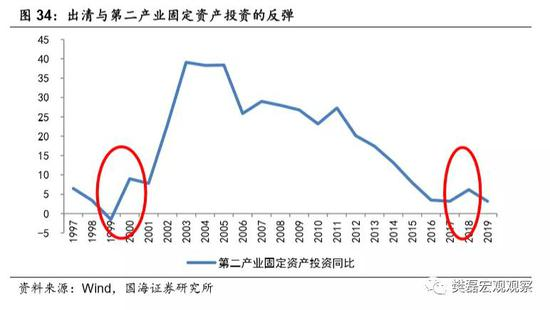 2020武汉下半年gdp预测_从一季度经济数据预测武汉及湖北2020年全国GDP排名