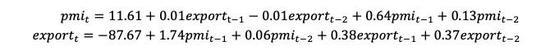 表3 相关变量ADF单位根检验表