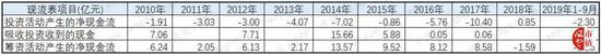亚博提现需要多少流水-三环集团:Q3业绩低于预期,Q4开始有望逐步改善