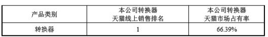 平博线上首页-19年高考生人数暴涨到一千万!各省分数线又涨了!