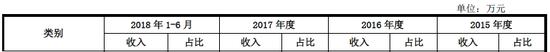 """怎么下载hga010·谁是中国""""经济一哥"""":江苏广东追逐大战40年"""