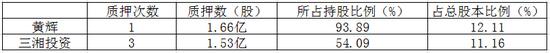 电子赌博游戏网址|三峡大学将举办定向越野挑战赛