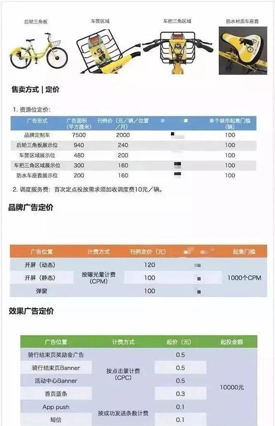 (ofo刊例,图片来自网络)