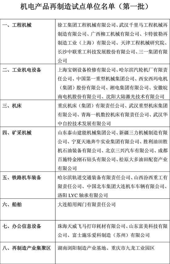 工信部酝酿政策加码再制造市场 送一份潜力企业名单