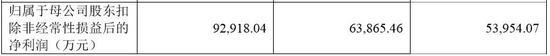 澳门水上威尼斯赌场|IDC:今年上半年中国智能大家电市场出货量为2838万台,同比增长22.8%