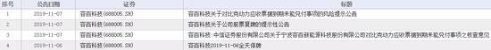 http://www.weixinrensheng.com/caijingmi/1038400.html