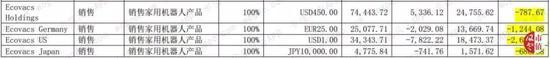 """599彩票邀请码分享 日媒:受挫中国市场,三星手机陷入""""看不到未来""""窘境"""