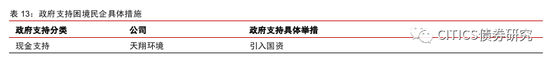 超议版将转|文艺青年大篷车游中国千年帝王古都