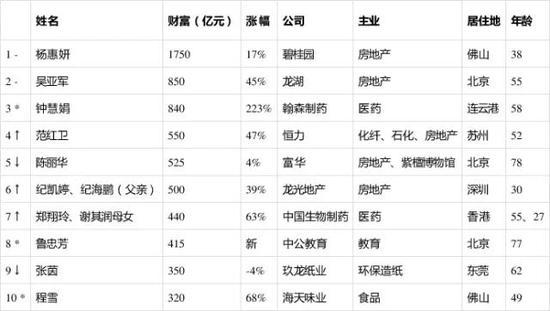 ag亚游客户端手机版下载·快讯:*ST东网涨停 报于1.68元