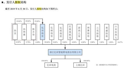 """天成国际_警方抓获25名""""贵妇"""" 光鲜背后全是套路(图)"""