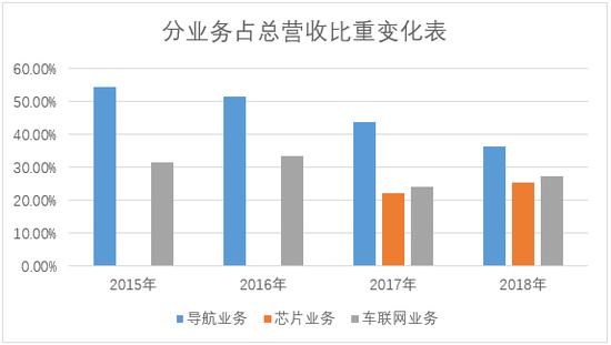 荣鼎开户-日媒惊叹中国北斗系统规模全球最大:在130国超过GPS