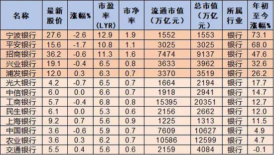 「伟德1964」华宇金控资本控股有限公司考察组到沾化区考察