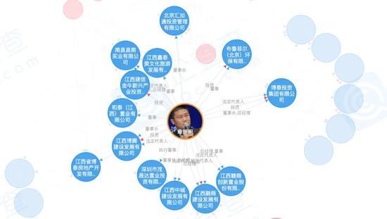 """判刑、离世、被杀""""现身""""房企江湖 5月超70位高管职务变动"""