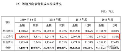 澳门维尼斯人官网骗局-谭旭光再出手 潍柴拿下雷沃重工20.84%的股权