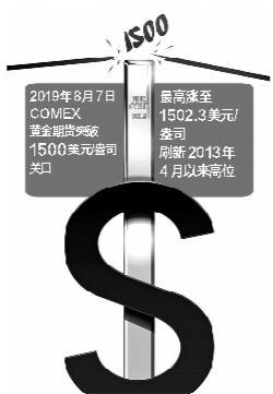 我国黄金储备连续第八个月增持 7月末达到6226万盎司