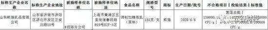 熊猫乳品上市之后:利润下滑信披违规 因菌落总数超标而被点名通报