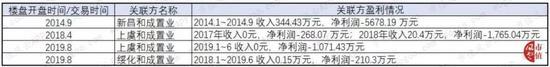 老葡京手机官方网站登录·肉鸡和侯爷,他们真不是混子!盘点LPL赛区那些敬业的韩援