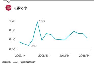 uedbet安卓版免费下载·最新民调:蔡英文支持度领先韩国瑜近12%