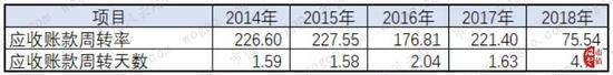 苹果manbetx客户端下载·玉米市场观察:三月份东北玉米价位能否达到1元每斤?