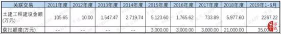 推荐注册有奖励的网站 2019年子二代中华鲟全人工繁殖取得成功