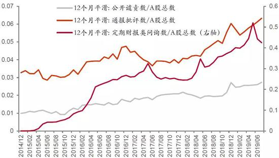来源:Wind,中泰证券研究所
