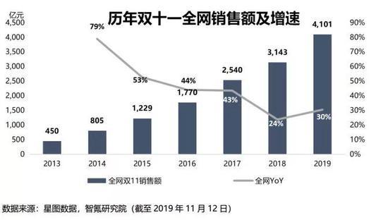 娱乐平台余额宝消费30%_金庸祖先写心经,真不错!