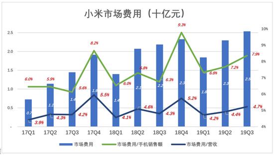 「亚博体育为什么登陆不了」中国女排时隔一年重返世界第一 东京奥运会与美俄同组