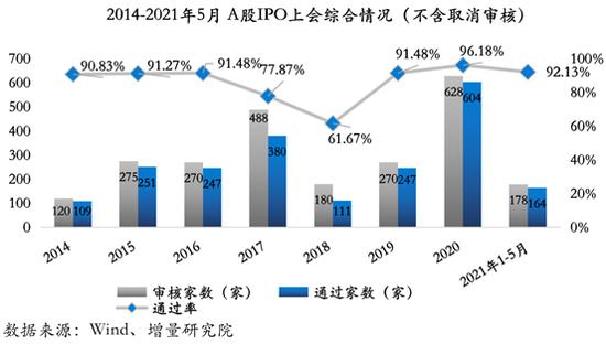 张奥平:2021年下半年中国资本市场八大确定性趋势