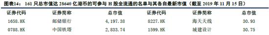 利宫娱乐场存款10元起-加仓A股 北上资金今年净买入超340亿元