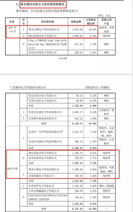「伯爵娱乐1登陆网址」申万宏源前员工老鼠仓成交7000万赚130万 自首获缓刑