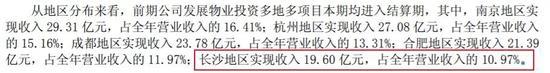 au8手机端_个税建立信用管理机制:好的奖励证书 失信将对外公布