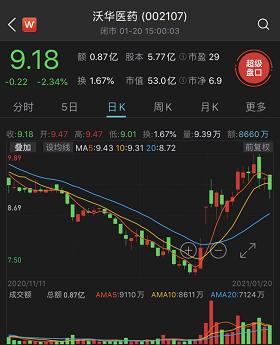 """沪深两市首份2020年年报大手笔分红 """"聪明钱""""已提前布局"""