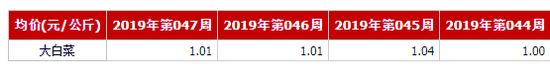 「最新2.5d网络游戏2014」上海杀妻藏尸案今开庭 被告人连说三个对不起(图)