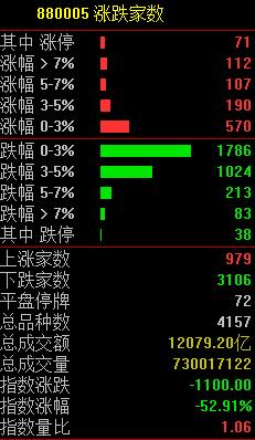 """北茅台、南腾讯""""永远滴神"""":腾讯暴涨近11% 茅台股价"""