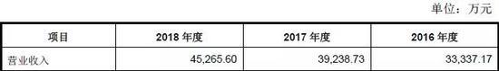 「cc国际网投网址多少钱」中超联赛公布2019赛季最佳球员候选 蒿俊闵入选