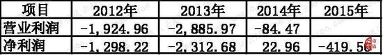 「www,990991,con」前8月清远发明专利申请逾千件,位居粤东西北第1位