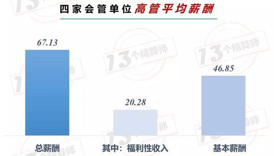 以小搏大的娱乐网站-OYO砸重金力挽中国市场