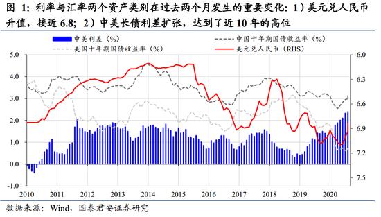 国君策略:外资重仓股估值达沪港通开通以来新高 中期看好增量流入