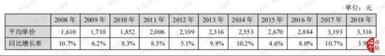 赌场幸运转盘在哪 江西省排在前十位的大学,哪几所大学比较厉害?