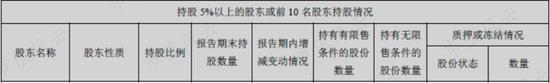 20cm大阳线:连蹭三大热点、配合三波减持 天华超净业绩不错 为何高管实控人纷纷套现?