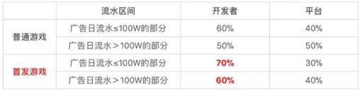「在什么平台上能联网森林」世界采用红色军帽的5个国家,中国曾经也是,为何一致?
