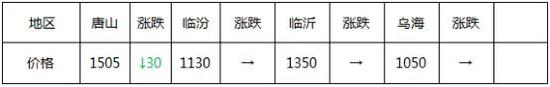搏彩投注备用网-长春奥普光电技术股份有限公司监事会决议公告