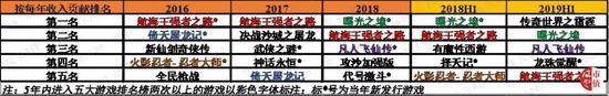 波音手机ios客户端_阿里香港IPO及全球发售定价均为每股176港元