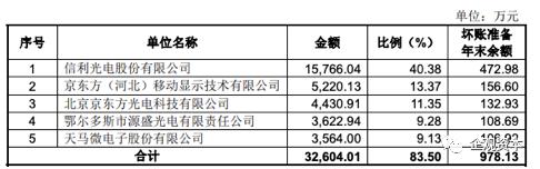 「云鼎真人官网」三星高通华为三大芯片巨头鏖战Wi-Fi 6!比5G商用落地更快的肥肉