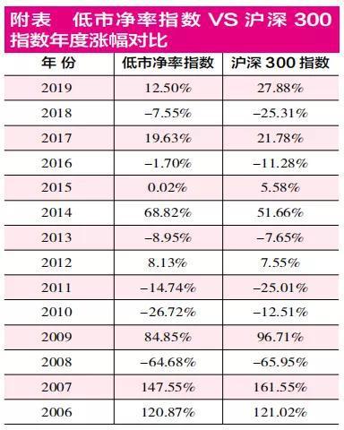 """新宝电游官网·郭台铭不为""""台独""""助选?手下:韩国瑜要说清对""""中国""""态度"""