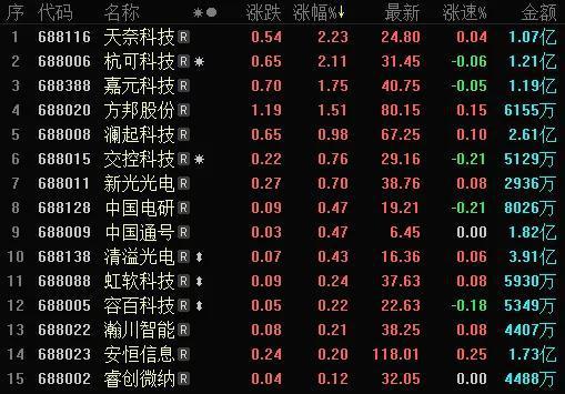 金宇娱乐登入-中国又一大国重器海试成功归来,比利时专家:这技术只有中国有