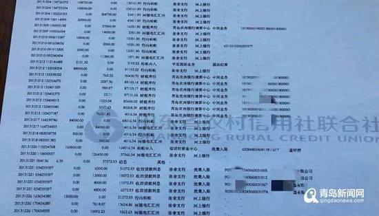 男子在青岛农商行存了500万美金 一查帐钱竟没了